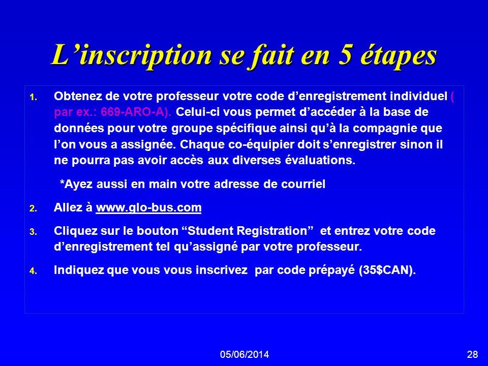 05/06/201428 Linscription se fait en 5 étapes 1. Obtenez de votre professeur votre code denregistrement individuel ( par ex.: 669-ARO-A). Celui-ci vou