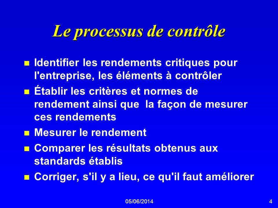 05/06/20144 Le processus de contrôle n Identifier les rendements critiques pour l'entreprise, les éléments à contrôler n Établir les critères et norme