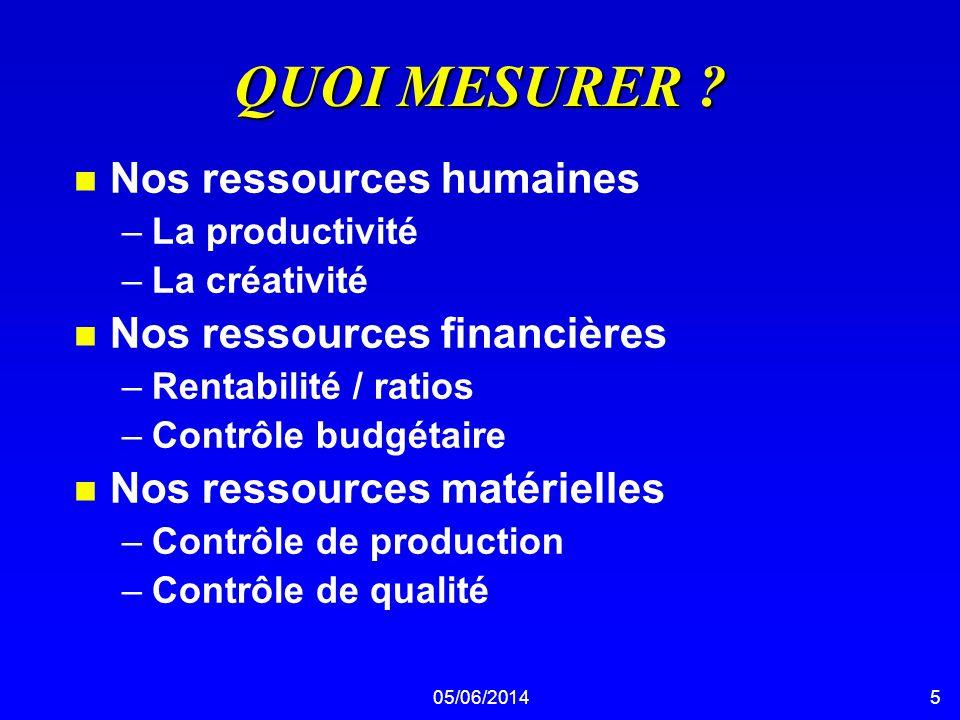 05/06/20145 QUOI MESURER ? n Nos ressources humaines –La productivité –La créativité n Nos ressources financières –Rentabilité / ratios –Contrôle budg