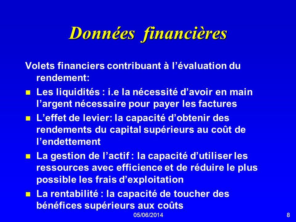 05/06/20148 Données financières Volets financiers contribuant à lévaluation du rendement: n Les liquidités : i.e la nécessité davoir en main largent n