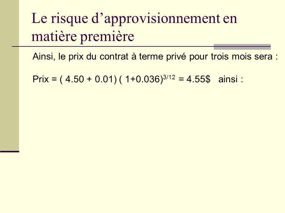 Le risque dapprovisionnement en matière première Ainsi, le prix du contrat à terme privé pour trois mois sera : Prix = ( 4.50 + 0.01) ( 1+0.036) 3/12