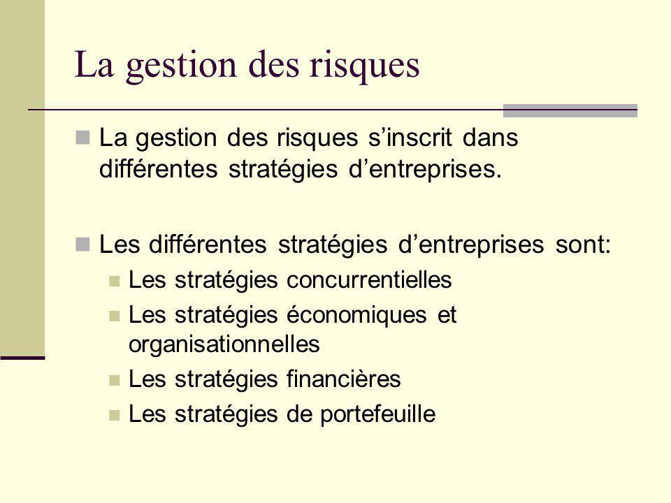 La gestion des risques La gestion des risques sinscrit dans différentes stratégies dentreprises. Les différentes stratégies dentreprises sont: Les str