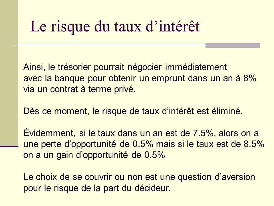 Le risque du taux dintérêt Ainsi, le trésorier pourrait négocier immédiatement avec la banque pour obtenir un emprunt dans un an à 8% via un contrat à