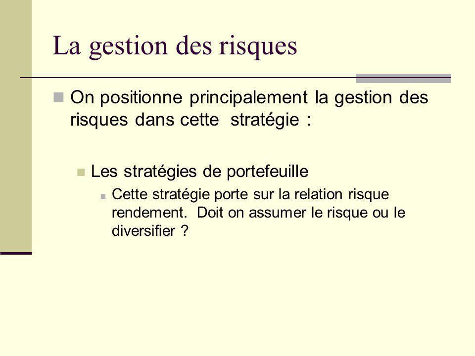 La gestion des risques On positionne principalement la gestion des risques dans cette stratégie : Les stratégies de portefeuille Cette stratégie porte