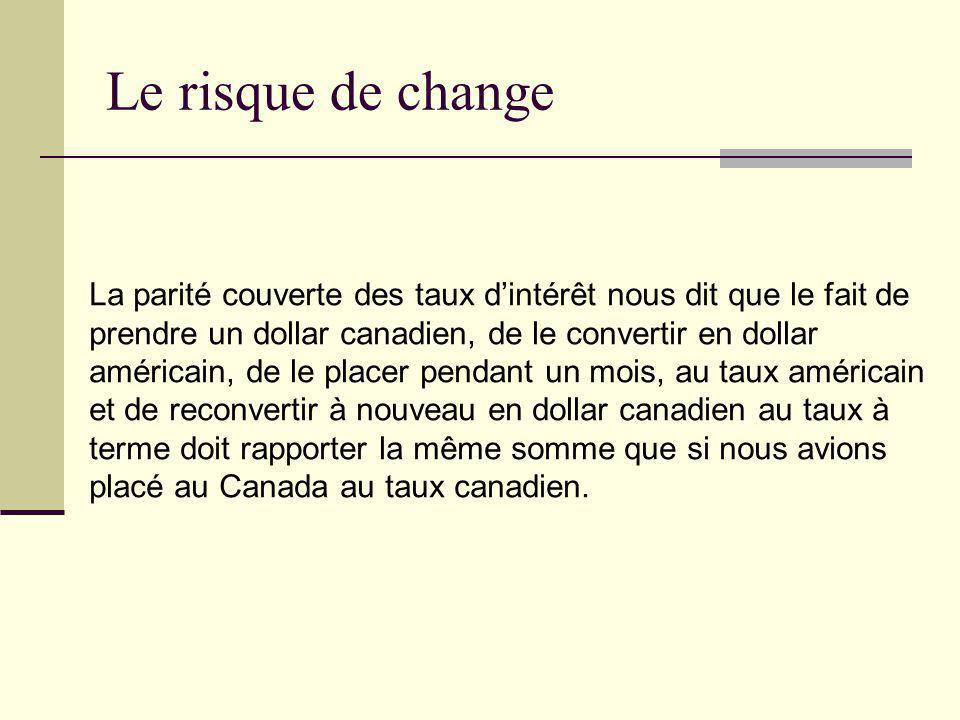 Le risque de change La parité couverte des taux dintérêt nous dit que le fait de prendre un dollar canadien, de le convertir en dollar américain, de l