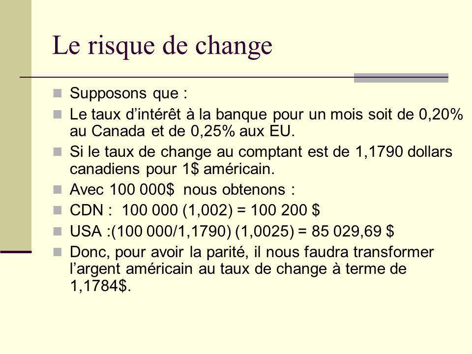 Le risque de change Supposons que : Le taux dintérêt à la banque pour un mois soit de 0,20% au Canada et de 0,25% aux EU. Si le taux de change au comp