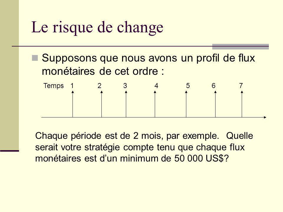 Supposons que nous avons un profil de flux monétaires de cet ordre : Temps 1 2 3 4 5 6 7 Chaque période est de 2 mois, par exemple. Quelle serait votr