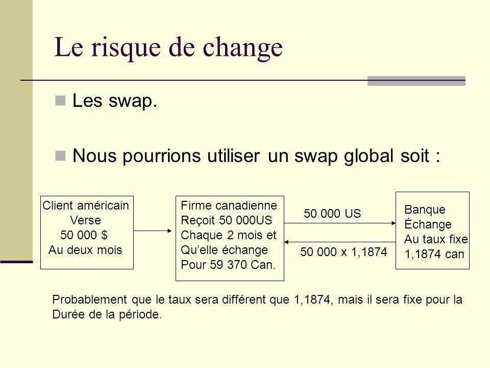 Le risque de change Les swap. Nous pourrions utiliser un swap global soit : Client américain Verse 50 000 $ Au deux mois Firme canadienne Reçoit 50 00