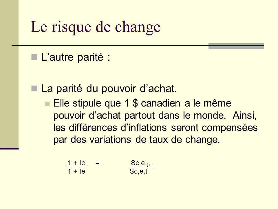 Le risque de change Lautre parité : La parité du pouvoir dachat. Elle stipule que 1 $ canadien a le même pouvoir dachat partout dans le monde. Ainsi,