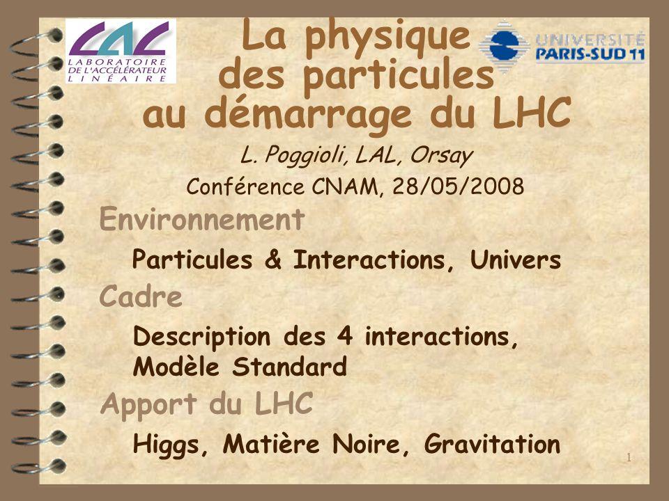 1 La physique des particules au démarrage du LHC Environnement Particules & Interactions, Univers Cadre Description des 4 interactions, Modèle Standard Apport du LHC Higgs, Matière Noire, Gravitation L.