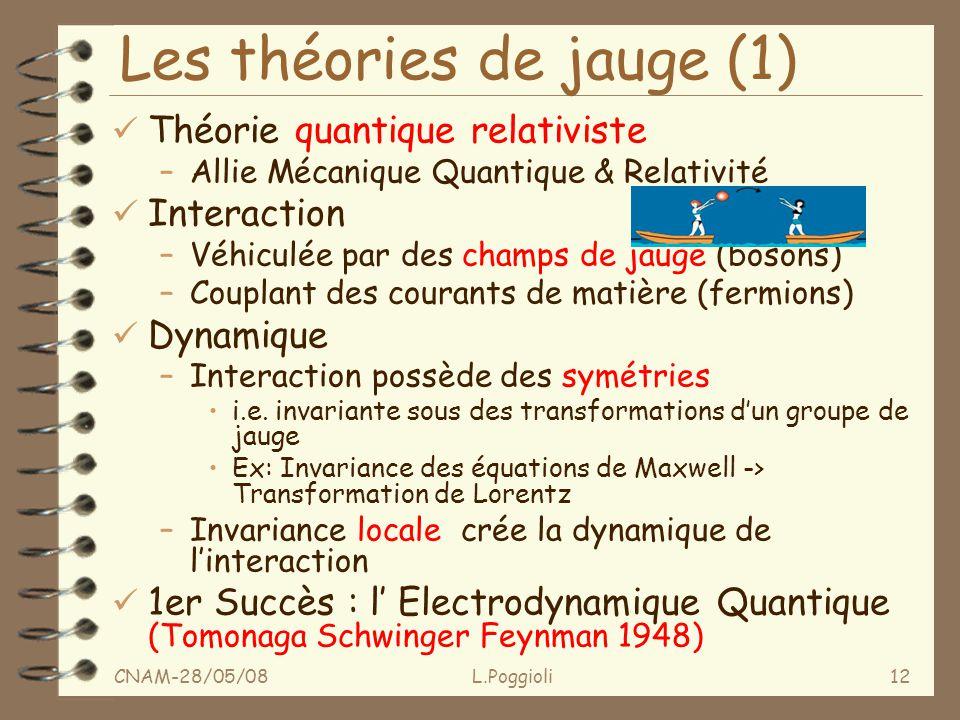 CNAM-28/05/08L.Poggioli12 Les théories de jauge (1) ü Théorie quantique relativiste –Allie Mécanique Quantique & Relativité ü Interaction –Véhiculée par des champs de jauge (bosons) –Couplant des courants de matière (fermions) ü Dynamique –Interaction possède des symétries i.e.
