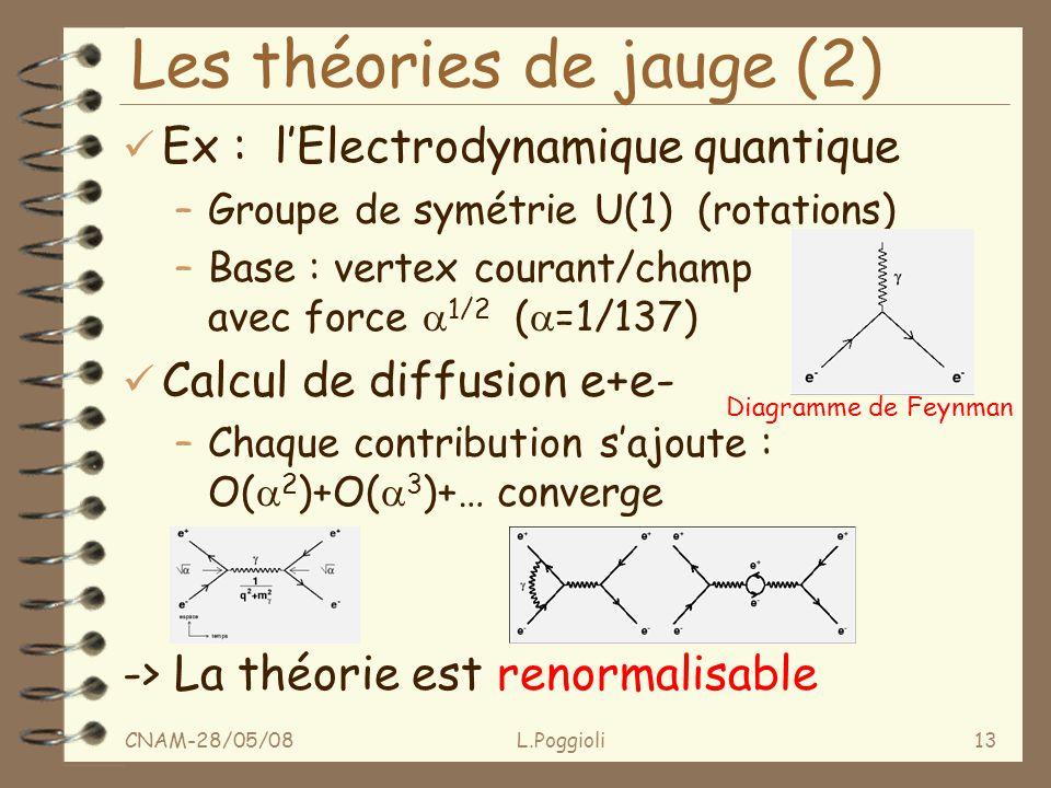CNAM-28/05/08L.Poggioli13 Les théories de jauge (2) ü Ex : lElectrodynamique quantique –Groupe de symétrie U(1) (rotations) –Base : vertex courant/champ avec force 1/2 ( =1/137) ü Calcul de diffusion e+e- –Chaque contribution sajoute : O( 2 )+O( 3 )+… converge -> La théorie est renormalisable Diagramme de Feynman
