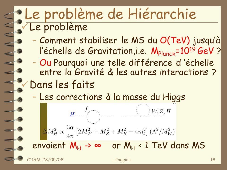 CNAM-28/05/08L.Poggioli18 Le problème de Hiérarchie ü Le problème –Comment stabiliser le MS du O(TeV) jusquà léchelle de Gravitation,i.e.
