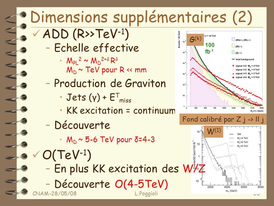 CNAM-28/05/08L.Poggioli30 ü ADD (R>>TeV -1 ) –Echelle effective M PL 2 ~ M D 2+ R M D ~ TeV pour R << mm –Production de Graviton Jets (γ) + E T miss KK excitation = continuum –Découverte M D ~ 5-6 TeV pour δ=4-3 ü O(TeV -1 ) –En plus KK excitation des W/Z –Découverte O(4-5TeV) Dimensions supplémentaires (2) W (1) 100 fb -1 G (k) Fond calibré par Z j -> ll j