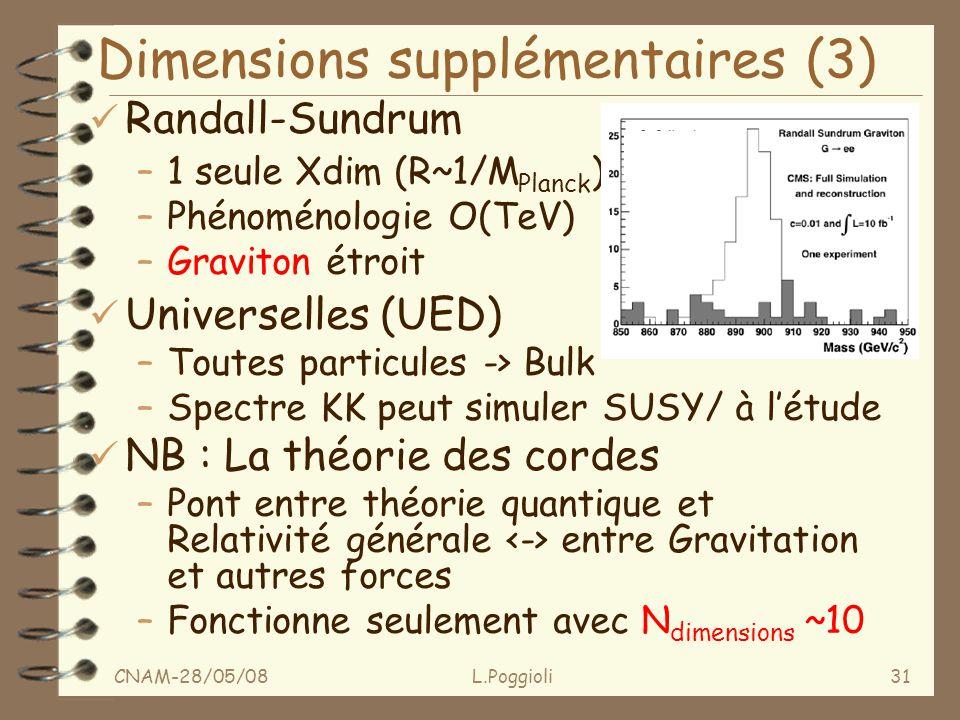 CNAM-28/05/08L.Poggioli31 ü Randall-Sundrum –1 seule Xdim (R~1/M Planck ) –Phénoménologie O(TeV) –Graviton étroit ü Universelles (UED) –Toutes particules -> Bulk –Spectre KK peut simuler SUSY/ à létude ü NB : La théorie des cordes –Pont entre théorie quantique et Relativité générale entre Gravitation et autres forces –Fonctionne seulement avec N dimensions ~10 Dimensions supplémentaires (3)
