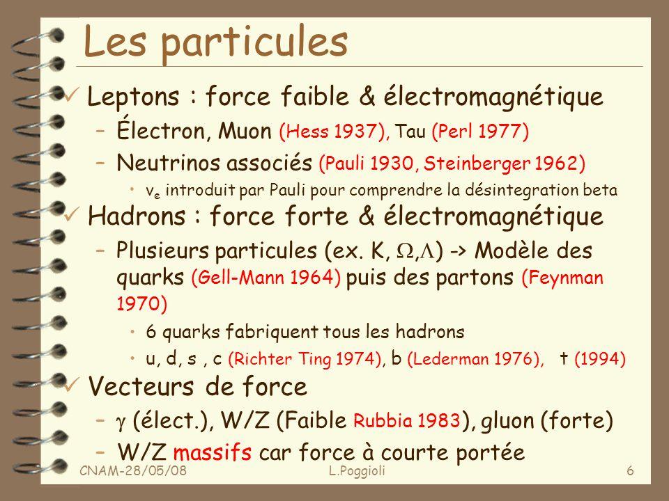 CNAM-28/05/08L.Poggioli6 Les particules ü Leptons : force faible & électromagnétique –Électron, Muon (Hess 1937), Tau (Perl 1977) –Neutrinos associés (Pauli 1930, Steinberger 1962) ν e introduit par Pauli pour comprendre la désintegration beta ü Hadrons : force forte & électromagnétique –Plusieurs particules (ex.