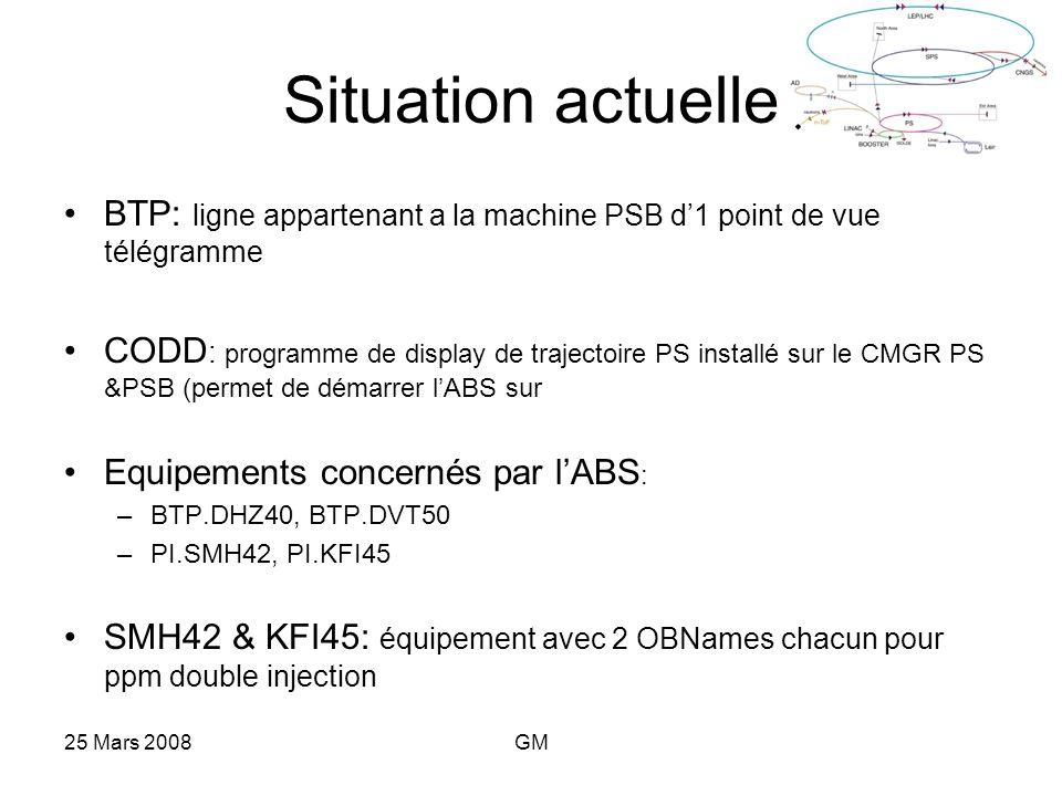 Situation actuelle BTP: ligne appartenant a la machine PSB d1 point de vue télégramme CODD : programme de display de trajectoire PS installé sur le CM