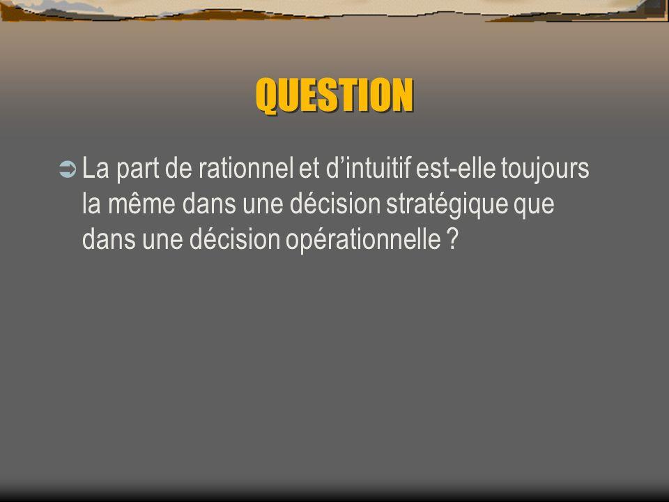 QUESTION La part de rationnel et dintuitif est-elle toujours la même dans une décision stratégique que dans une décision opérationnelle ?