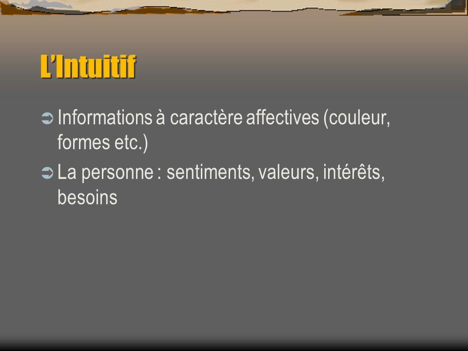 LIntuitif Informations à caractère affectives (couleur, formes etc.) La personne : sentiments, valeurs, intérêts, besoins