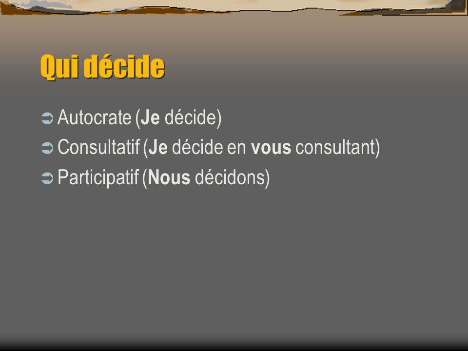 Qui décide Autocrate ( Je décide) Consultatif ( Je décide en vous consultant) Participatif ( Nous décidons)