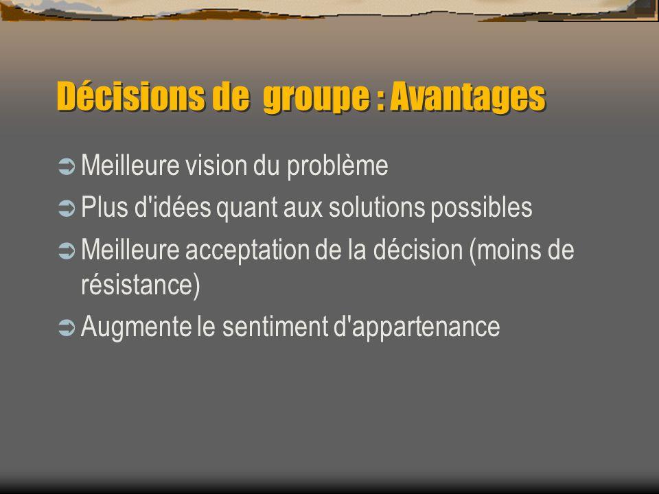 Décisions de groupe : Avantages Meilleure vision du problème Plus d'idées quant aux solutions possibles Meilleure acceptation de la décision (moins de