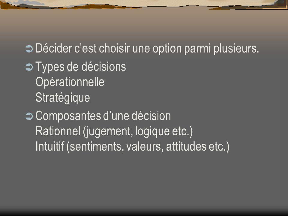 Décider cest choisir une option parmi plusieurs. Types de décisions Opérationnelle Stratégique Composantes dune décision Rationnel (jugement, logique