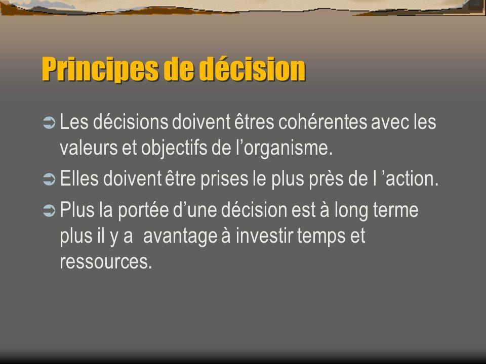 Principes de décision Les décisions doivent êtres cohérentes avec les valeurs et objectifs de lorganisme. Elles doivent être prises le plus près de l