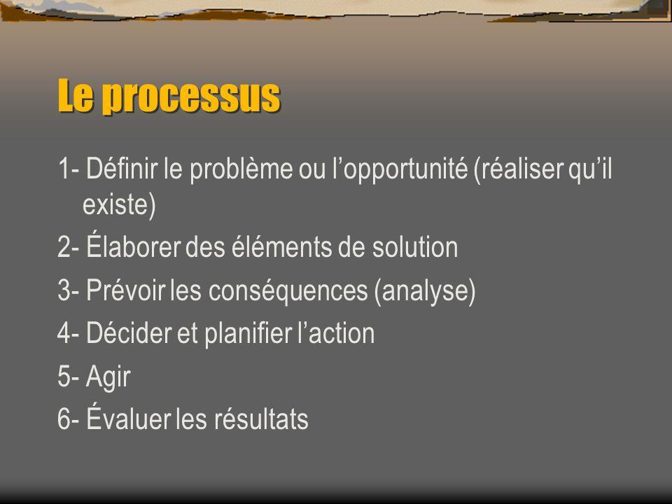 Le processus 1- Définir le problème ou lopportunité (réaliser quil existe) 2- Élaborer des éléments de solution 3- Prévoir les conséquences (analyse)