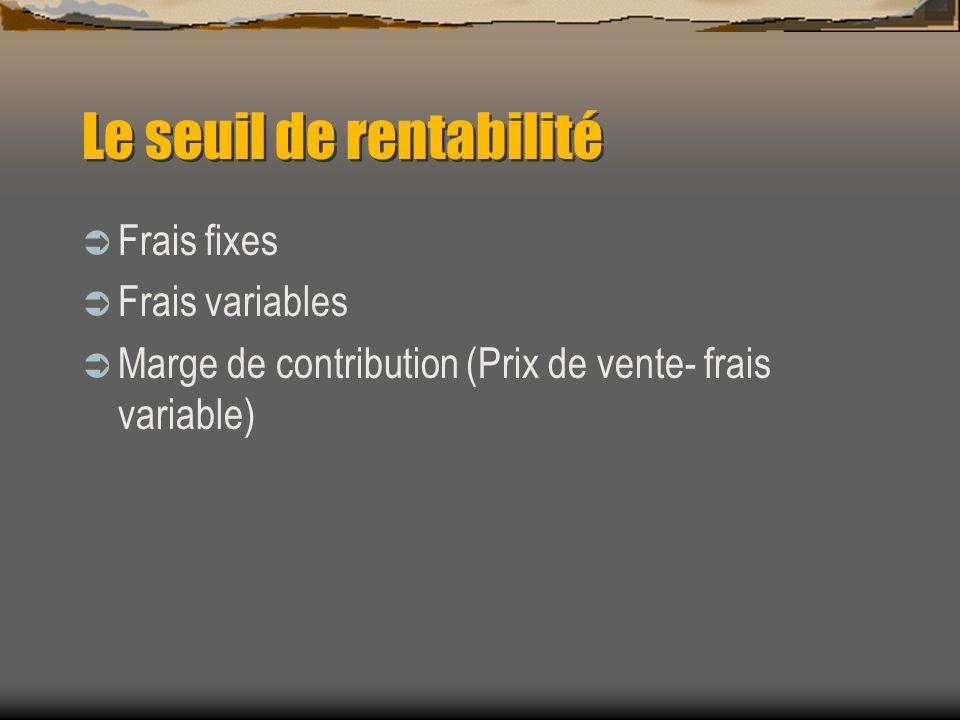 Le seuil de rentabilité Frais fixes Frais variables Marge de contribution (Prix de vente- frais variable)