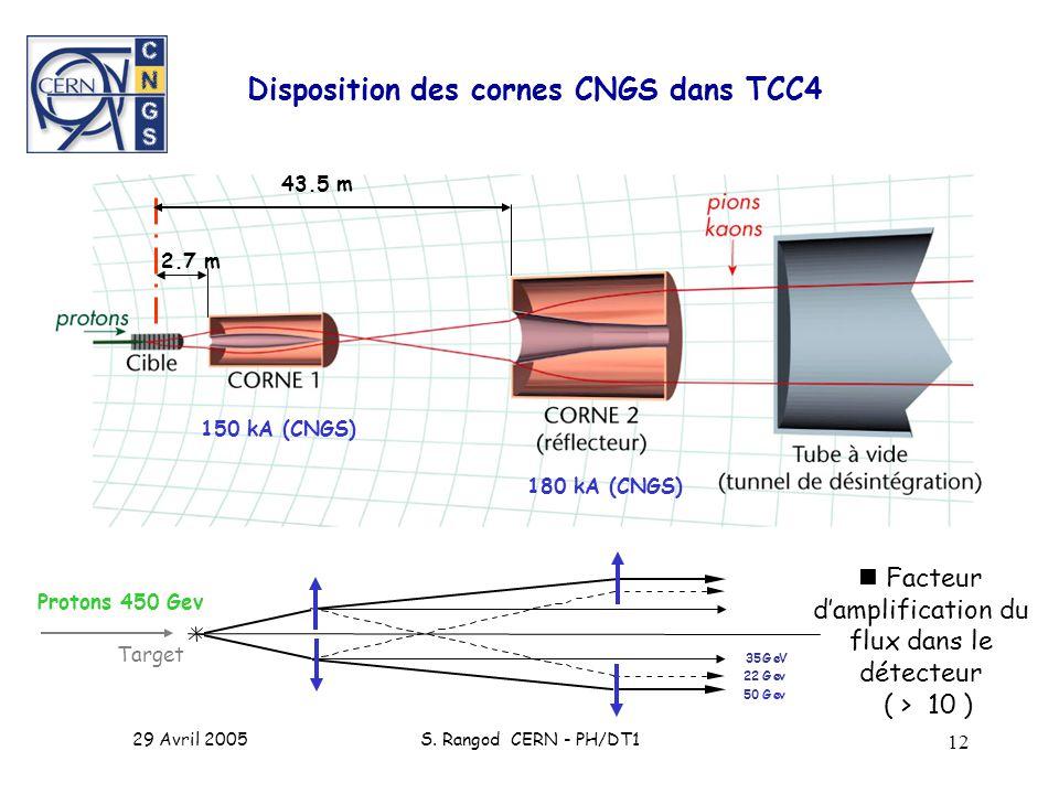 29 Avril 2005S. Rangod CERN - PH/DT1 12 Disposition des cornes CNGS dans TCC4 50 Gev 22 Gev 35 GeV Target 150 kA (CNGS) 180 kA (CNGS) Protons 450 Gev