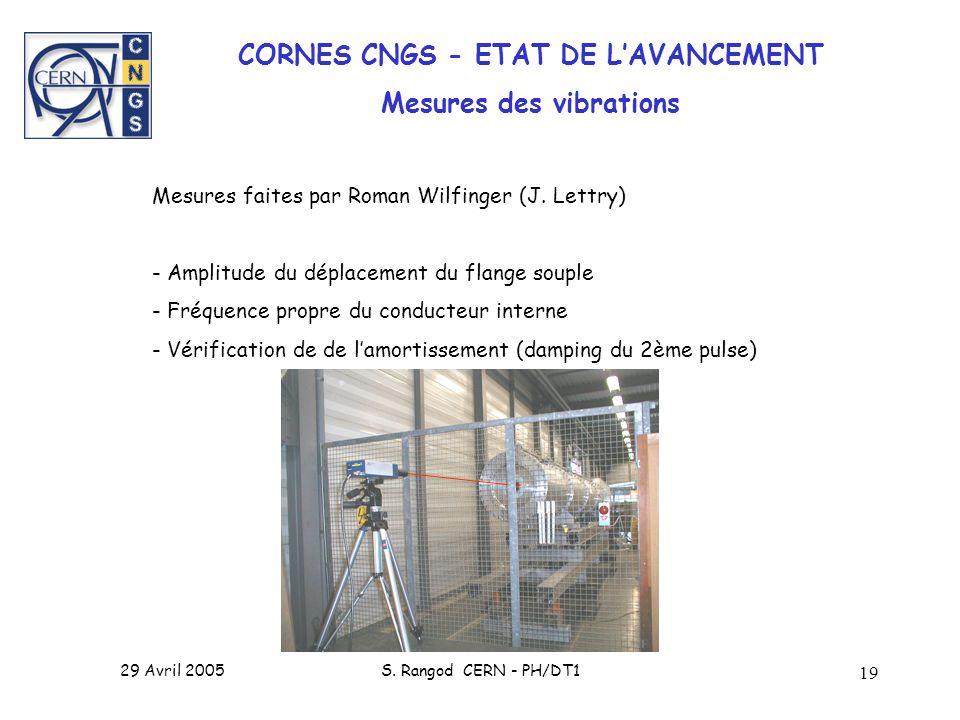 29 Avril 2005S. Rangod CERN - PH/DT1 19 CORNES CNGS - ETAT DE LAVANCEMENT Mesures des vibrations Mesures faites par Roman Wilfinger (J. Lettry) - Ampl