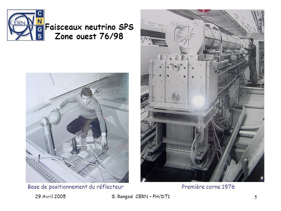 29 Avril 2005S. Rangod CERN - PH/DT1 5 Première corne 1976 Base de positionnement du réflecteur Faisceaux neutrino SPS Zone ouest 76/98