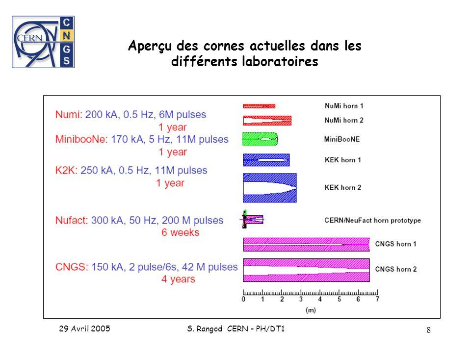 29 Avril 2005S. Rangod CERN - PH/DT1 8 Aperçu des cornes actuelles dans les différents laboratoires