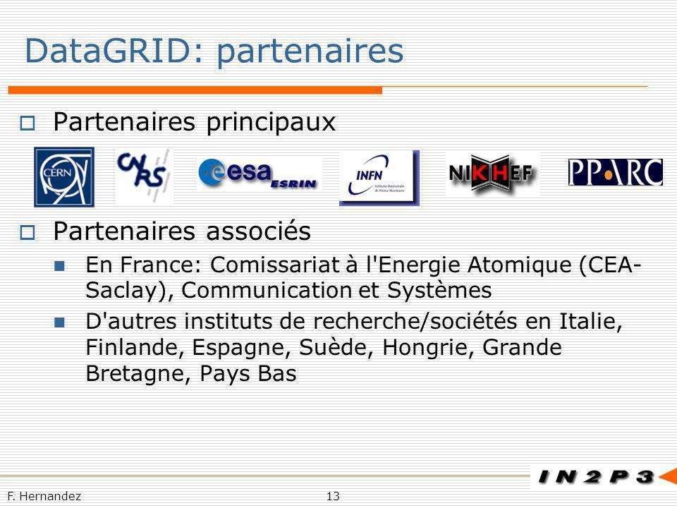 F. Hernandez13 DataGRID: partenaires Partenaires principaux Partenaires associés En France: Comissariat à l'Energie Atomique (CEA- Saclay), Communicat