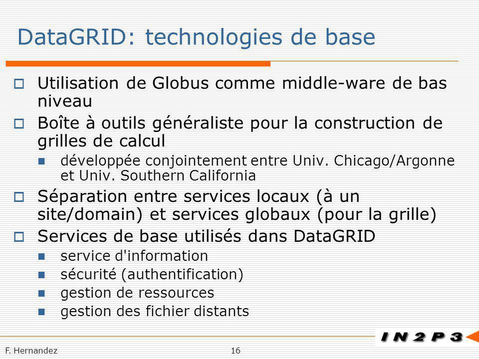 F. Hernandez16 DataGRID: technologies de base Utilisation de Globus comme middle-ware de bas niveau Boîte à outils généraliste pour la construction de