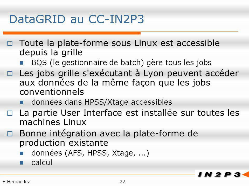 F. Hernandez22 DataGRID au CC-IN2P3 Toute la plate-forme sous Linux est accessible depuis la grille BQS (le gestionnaire de batch) gère tous les jobs