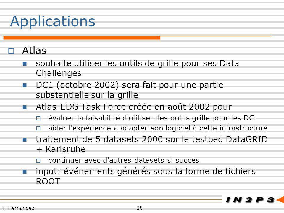 F. Hernandez28 Applications Atlas souhaite utiliser les outils de grille pour ses Data Challenges DC1 (octobre 2002) sera fait pour une partie substan