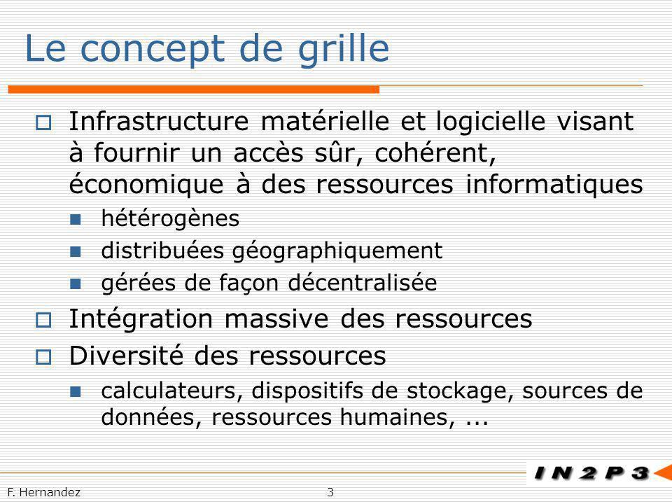 F. Hernandez3 Le concept de grille Infrastructure matérielle et logicielle visant à fournir un accès sûr, cohérent, économique à des ressources inform