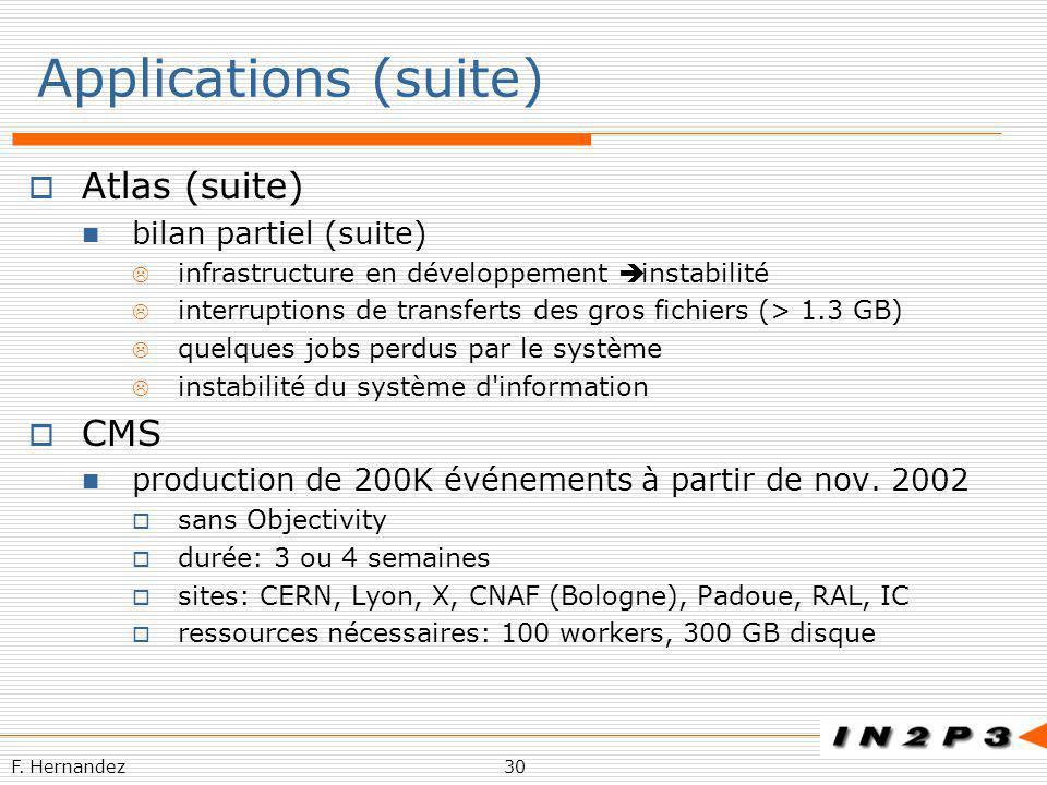 F. Hernandez30 Applications (suite) Atlas (suite) bilan partiel (suite) infrastructure en développement instabilité interruptions de transferts des gr