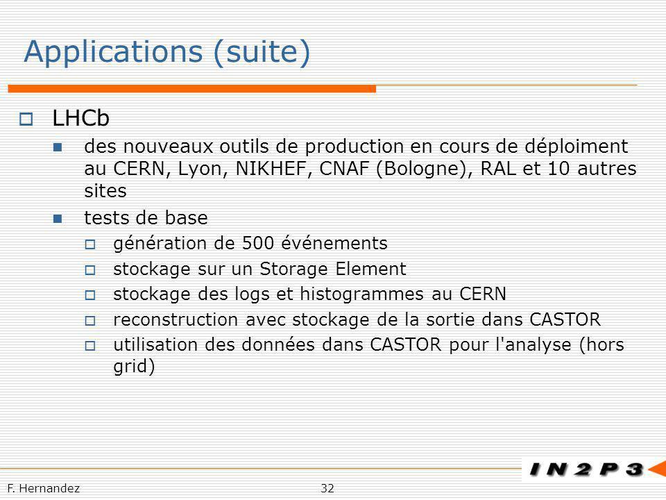 F. Hernandez32 Applications (suite) LHCb des nouveaux outils de production en cours de déploiment au CERN, Lyon, NIKHEF, CNAF (Bologne), RAL et 10 aut