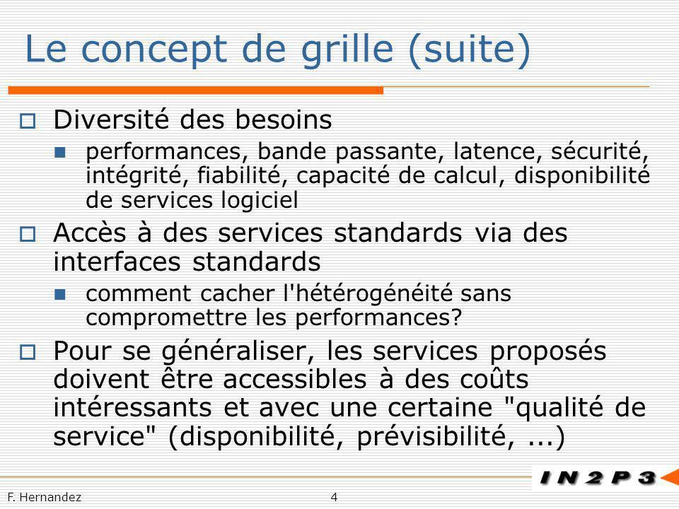 F. Hernandez4 Le concept de grille (suite) Diversité des besoins performances, bande passante, latence, sécurité, intégrité, fiabilité, capacité de ca