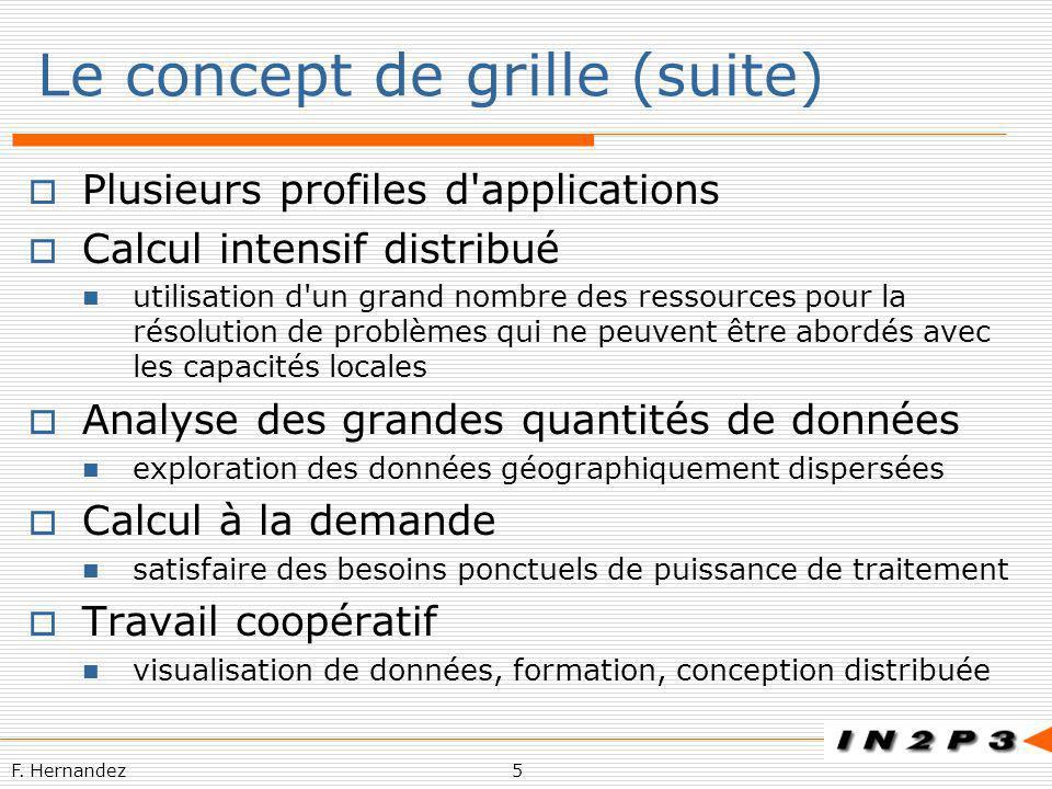 F. Hernandez5 Le concept de grille (suite) Plusieurs profiles d'applications Calcul intensif distribué utilisation d'un grand nombre des ressources po