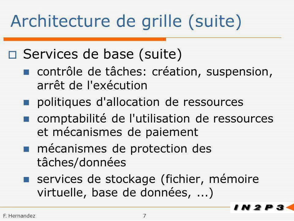 F. Hernandez7 Architecture de grille (suite) Services de base (suite) contrôle de tâches: création, suspension, arrêt de l'exécution politiques d'allo