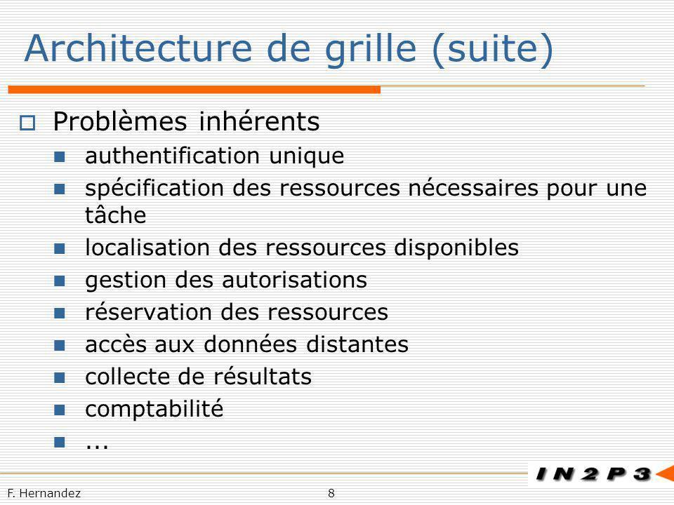F. Hernandez8 Architecture de grille (suite) Problèmes inhérents authentification unique spécification des ressources nécessaires pour une tâche local