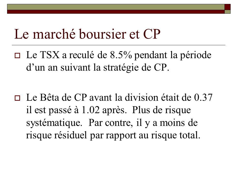 Le marché boursier et CP Le TSX a reculé de 8.5% pendant la période dun an suivant la stratégie de CP. Le Bêta de CP avant la division était de 0.37 i
