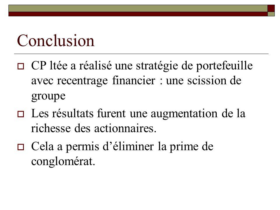 Conclusion CP ltée a réalisé une stratégie de portefeuille avec recentrage financier : une scission de groupe Les résultats furent une augmentation de