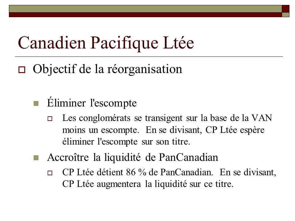 Canadien Pacifique Ltée Objectif de la réorganisation Éliminer l'escompte Les conglomérats se transigent sur la base de la VAN moins un escompte. En s