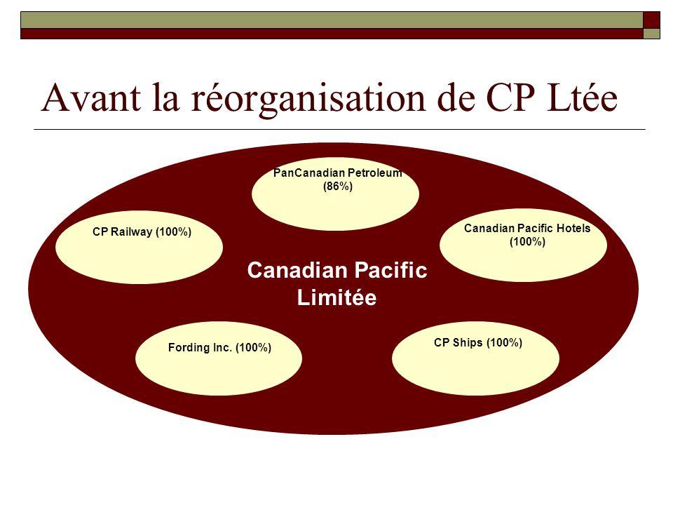 Après la réorganisation de CP Ltée PanCanadian Petroleum (0,681) Fairmont Hotels (0,25) Fording Coal (0,17) CP Ships (0,25) CP Railways (0,50) CP Ltée Dividende spécial de 1,2 milliards versé à CP Ltée.