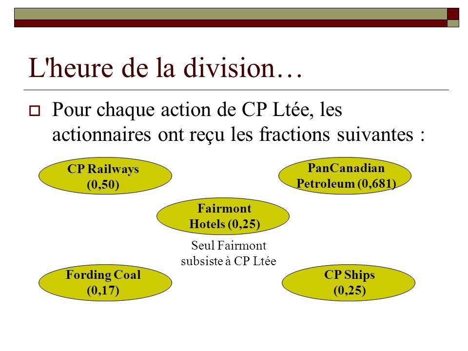 L'heure de la division… Pour chaque action de CP Ltée, les actionnaires ont reçu les fractions suivantes : PanCanadian Petroleum (0,681) Fairmont Hote