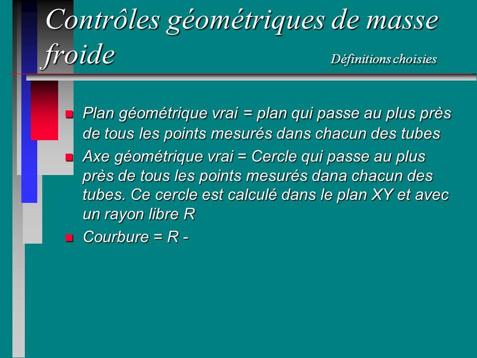 Contrôles géométriques de masse froide Définitions choisies n Plan géométrique vrai = plan qui passe au plus près de tous les points mesurés dans chac